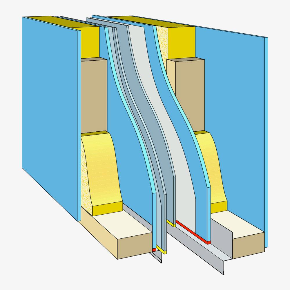 Gyprock   Boundary Wall Systems