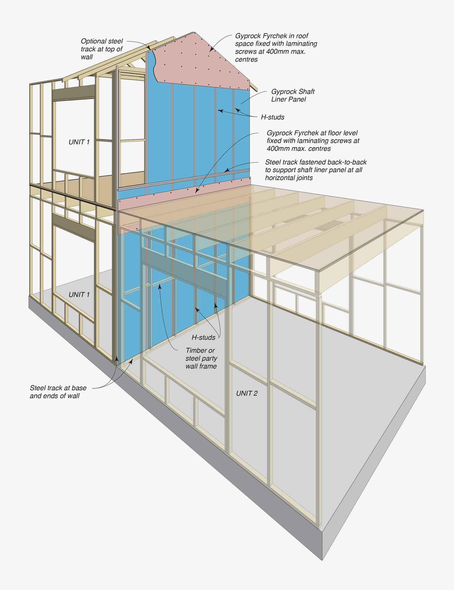 Gyprock | Party Wall Systems